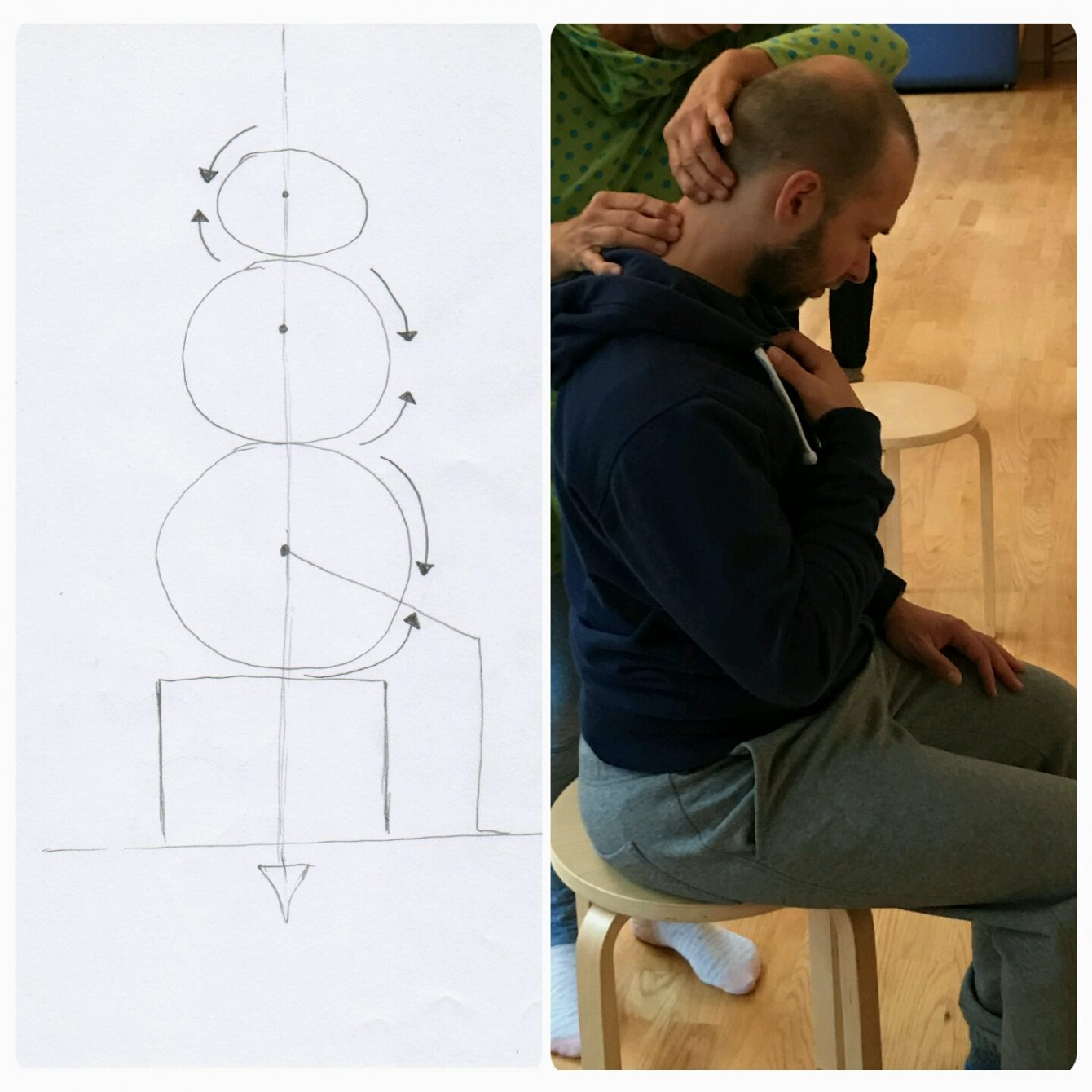 Explore and Embody the Inner Mid Line Rolfing Movment