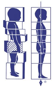 Illustration of a young boy before and after Rolfing treatment